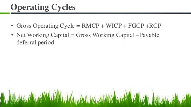 Classification or Kinds of Working Capital Kinds of Working Capital On the basis of Concept Gross Working Capital Net Work...