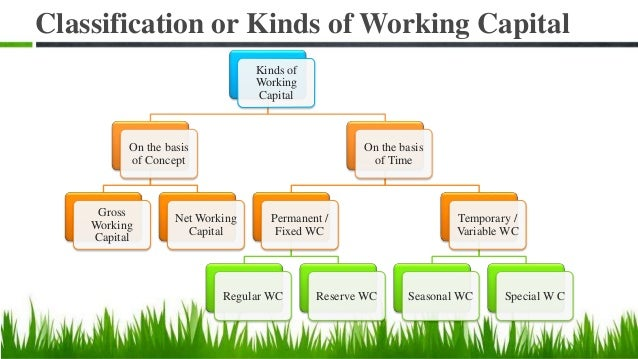 Permanent And Variable Working Capital • Permanent or fixed working capital A minimum level of current assets, which is co...