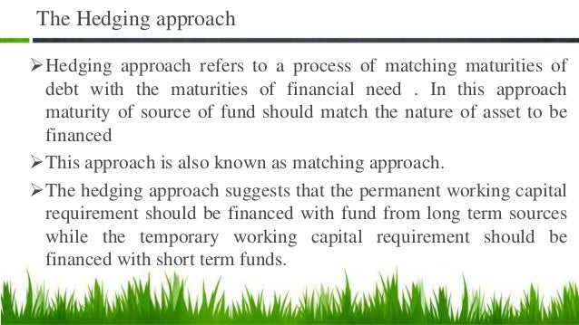 Hedging approach to asset financing Fixed Assets Permanent Current Assets Total Assets Fluctuating Current Assets Time Sho...