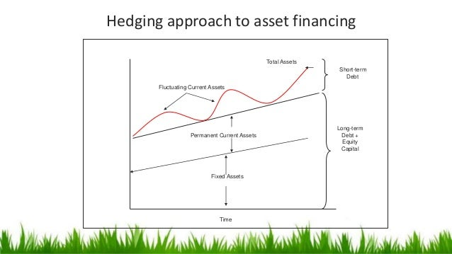 Conservative Approach This approach suggested that the entire estimated investments in current asset should be finance fr...