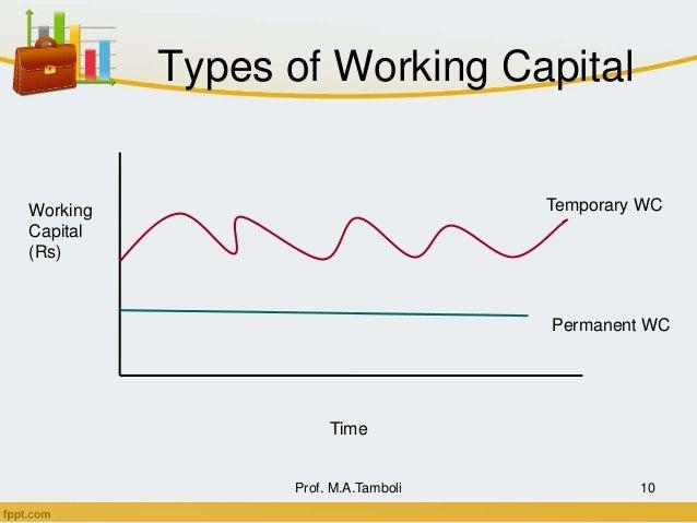 working capital. Black Bedroom Furniture Sets. Home Design Ideas
