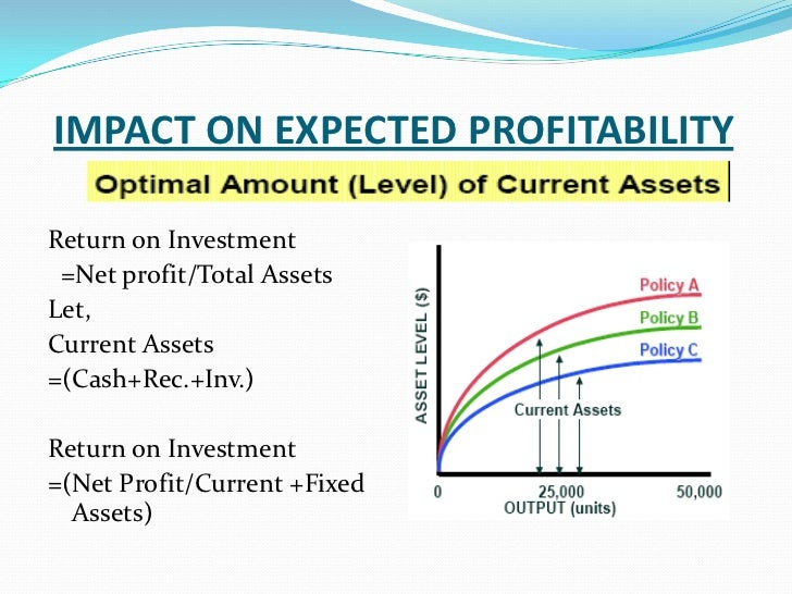 Working capital managememt – Format of Working Capital