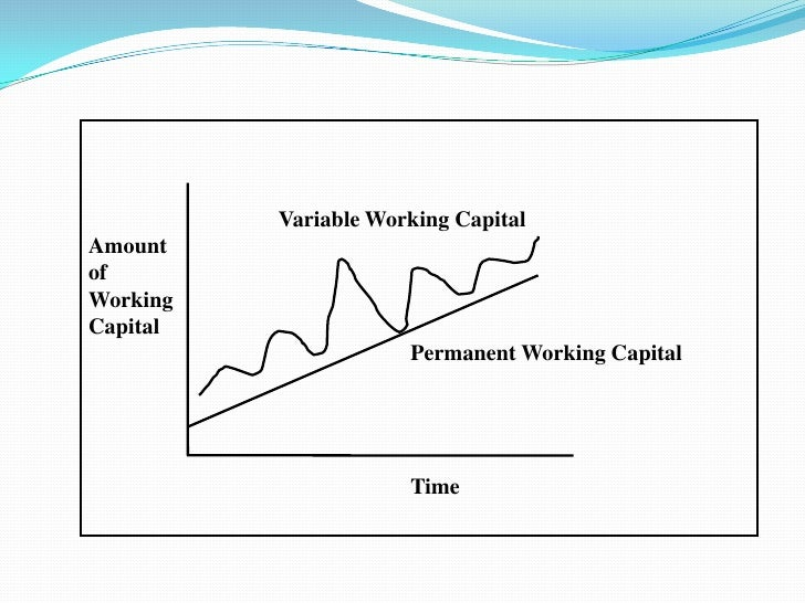 thesis on working capital management in ghana
