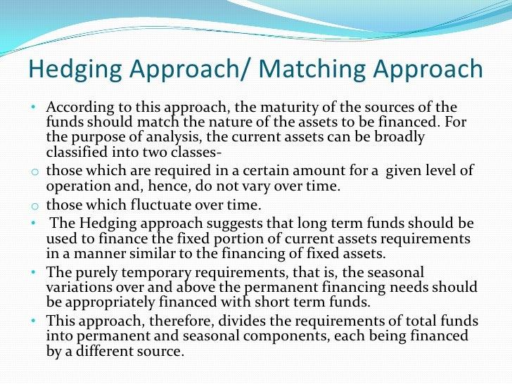 Matching approach to asset financing                                                  Total Assets                        ...