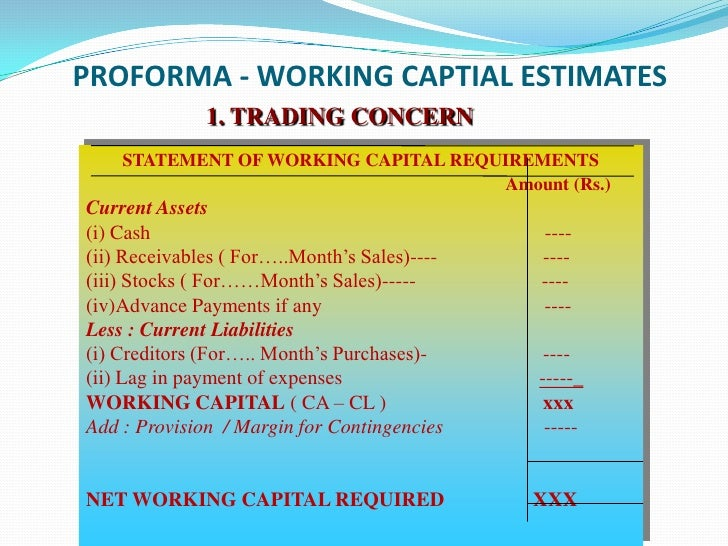 MANUFACTURING CONCERN               STATEMENT OF WORKING CAPITAL REQUIREMENTS                                             ...