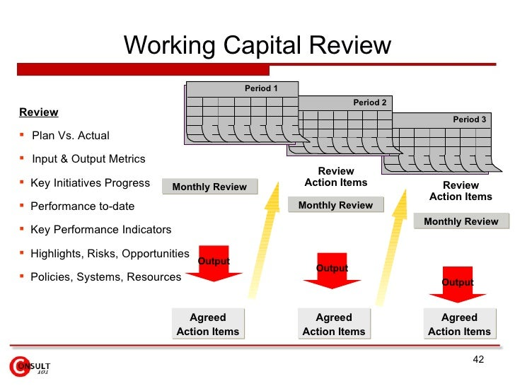 working capital management multinational companies What are the advantages/disadvantages of working in a multinational corporation with thousands of employees  enjoy multinational companies, which is one of the .