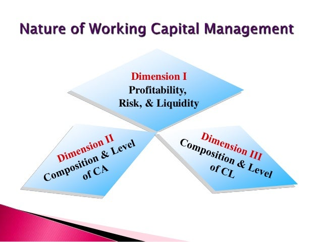 managing working capital in organizations The management of working capital involves managing inventories, accounts receivable and payable, and cash calculation working capital is the difference between the.