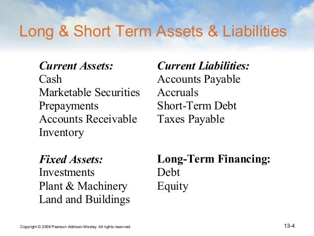 healthcare asset and short term working capital Healthcare finance, including: z working capital management z current asset management z current asset (short-term) financing z.