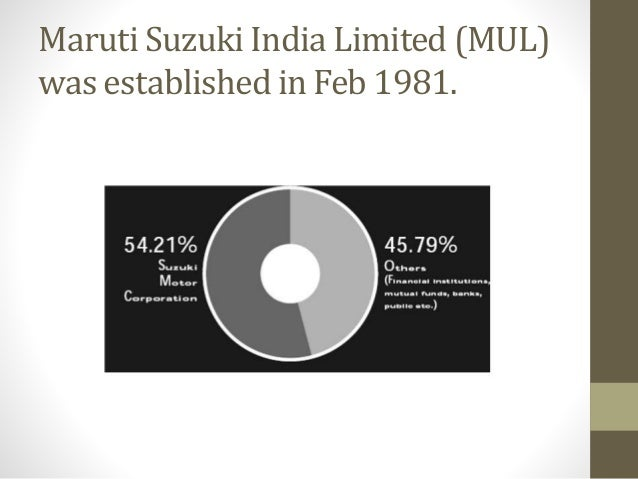 maruti suzuki customer satisfaction project report Issuu is a digital publishing platform that makes it simple to publish magazines, catalogs, newspapers, books, and more online  a project report on customer satisfaction towards car service at .