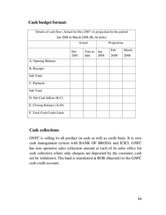 Working capital management mitesh maharaj – Format of Working Capital