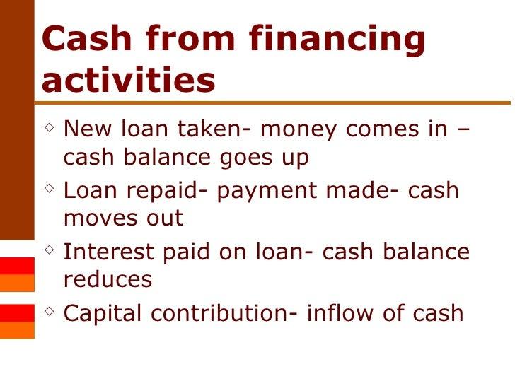 Integrity payday loan llc photo 6