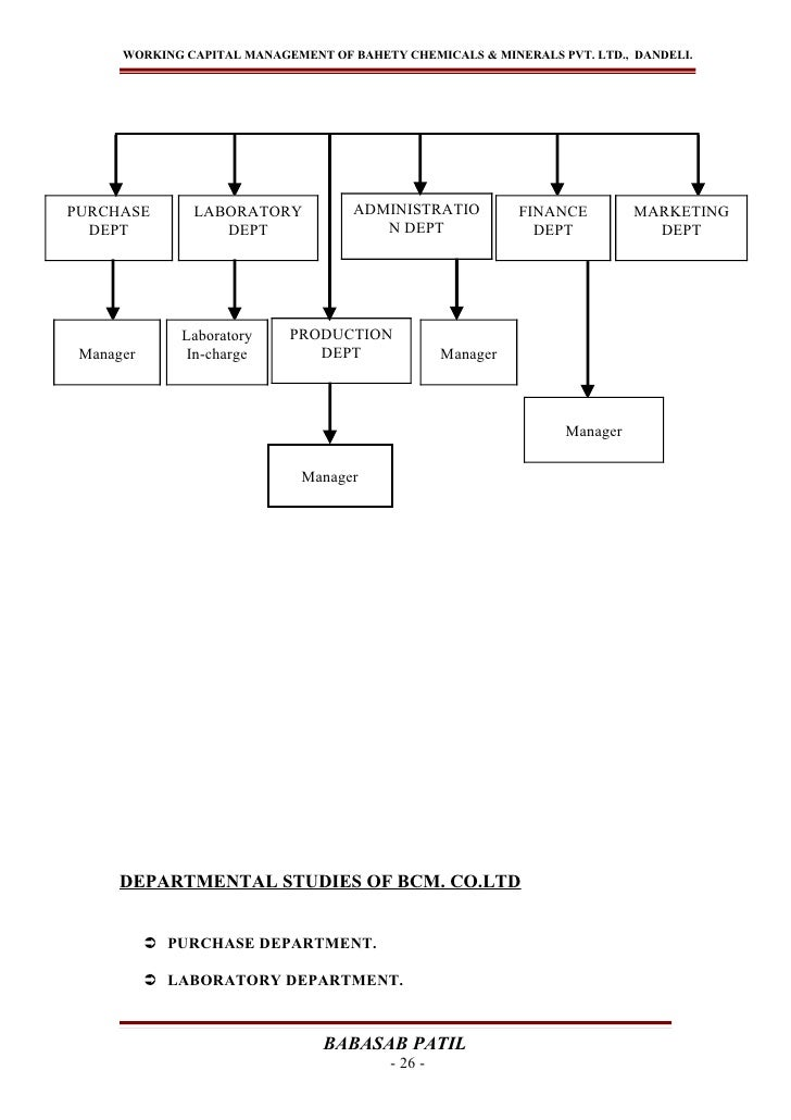 WORKING CAPITAL MANAGEMENT OF BAHETY CHEMICALS & MINERALS PVT. LTD., DANDELI.PURCHASE       LABORATORY            ADMINIST...