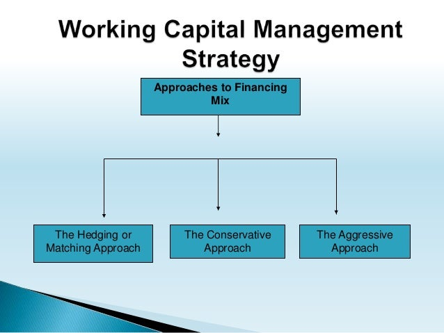 working capital management theory