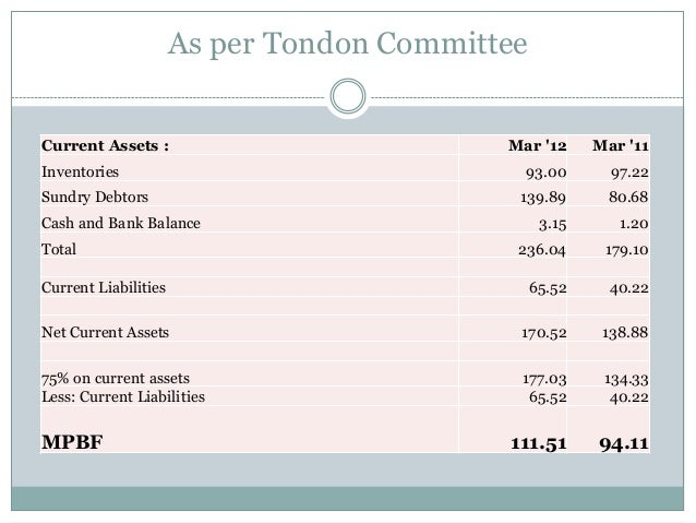 As per Tondon Committee Current Assets : Mar '12 Mar '11 Inventories 93.00 97.22 Sundry Debtors 139.89 80.68 Cash and Bank...