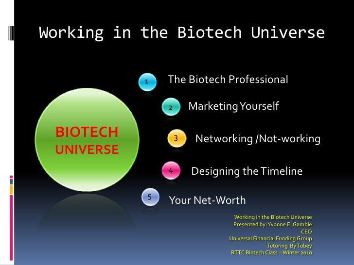 The Biotech Professional <br />1<br />BIOTECH UNIVERSE<br />Marketing Yourself<br />2<br />Networking /Not-working<br />3<...