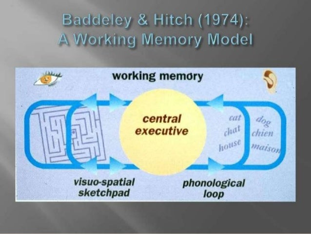 relationship between breakfast and memory