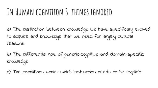 Working Memory Long Term Memory And Instructional Design