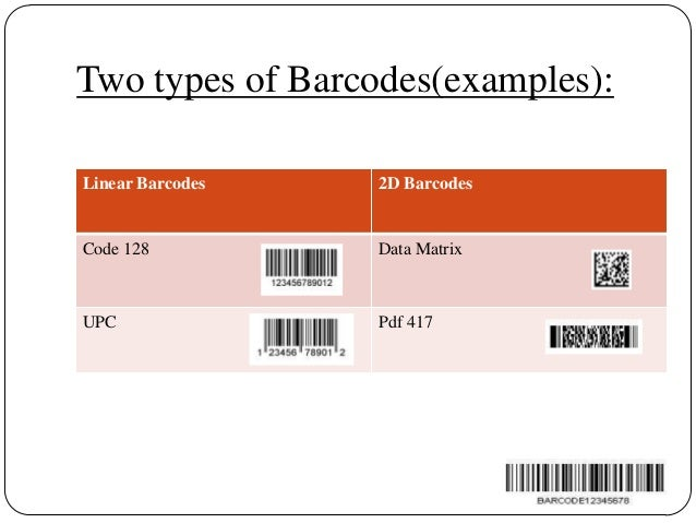 Rfid Vs Barcode Parameter Rfidbarcode Identificationcan Uniquely Identify Each Item Et Ged