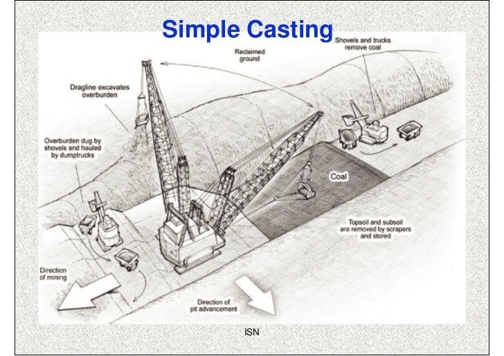 Simple Casting      ISN