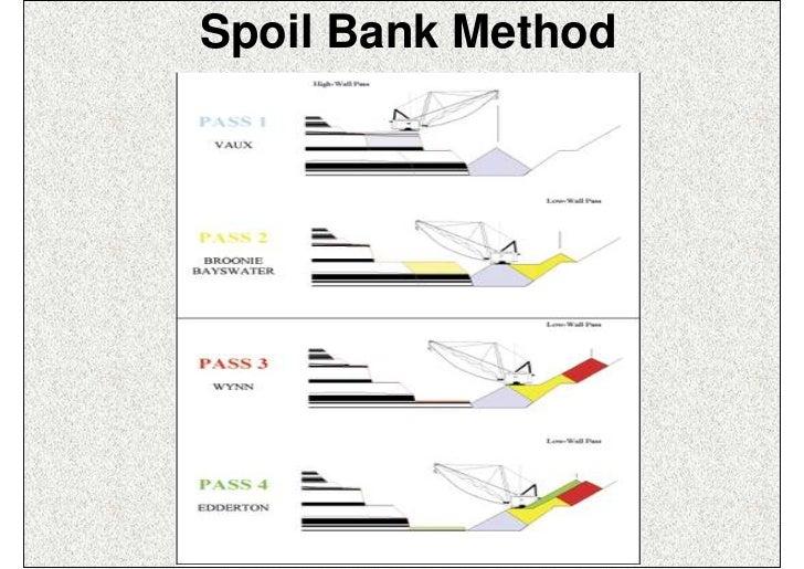 Spoil Bank Method       ISN