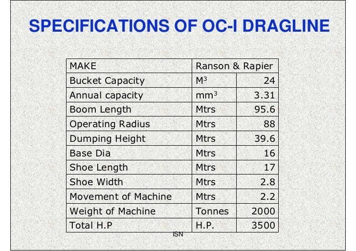 SPECIFICATIONS OF OC-I DRAGLINE    MAKE                        Ranson & Rapier    Bucket Capacity             M3          ...