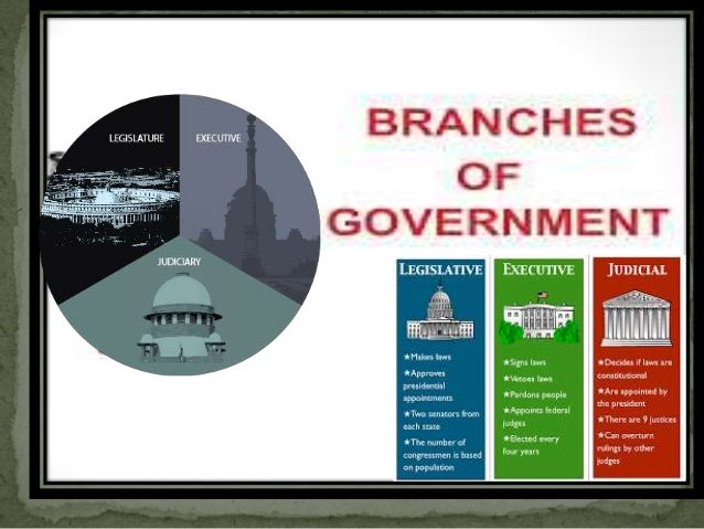  In India these are the three important Political Institutions  Parliament/ Legislative- The prime minister and the cabi...
