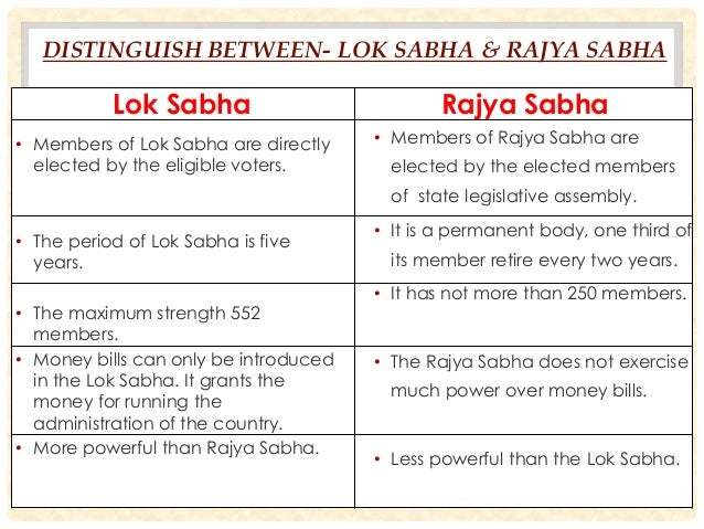 lok sabha and rajya sabha The lok sabha which is the more representative chamber of the parliament performs a number of useful functions these functions are described below.