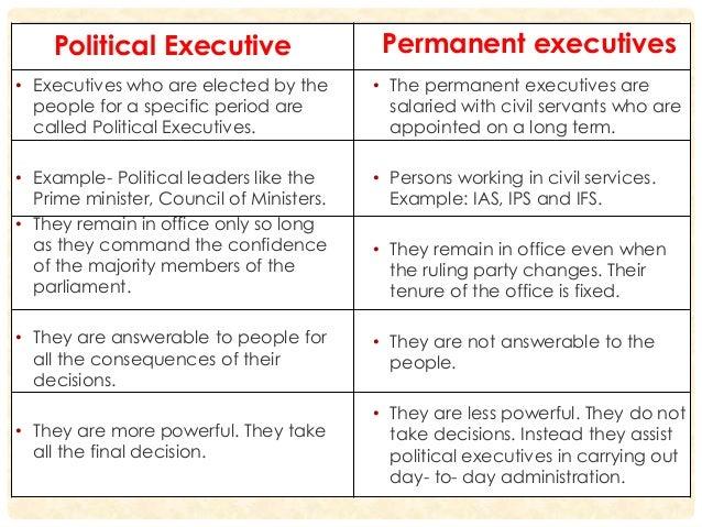 Working Of Organisation