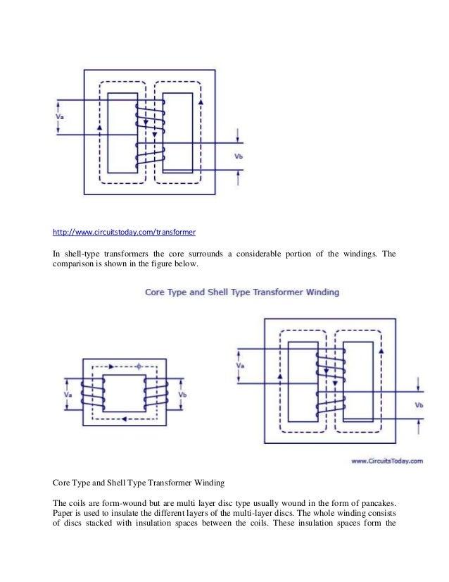 working of transformer rh slideshare net