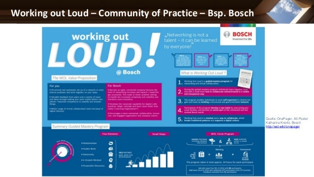 Working out Loud – Community of Practice – Bsp. Bosch © 2017 RB Wissensmanagement Services Quelle: OnePager, A3-Poster Kat...