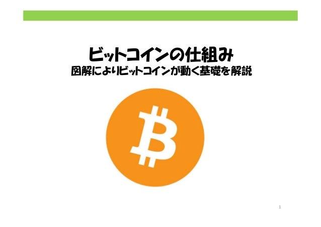 1 ビットコインの仕組み 図解によりビットコインが動く基礎を解説