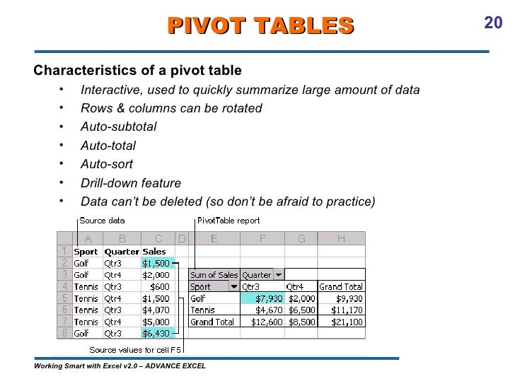 working smart with excel v2 0