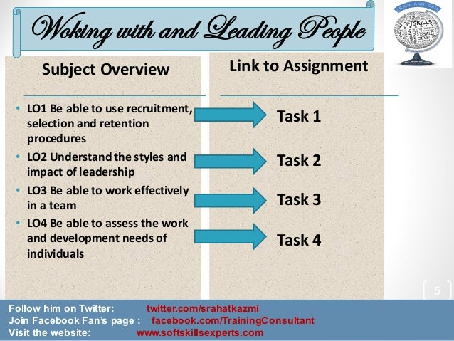 working with leading people Get started working with and leading people order description the last assignment i ordered was not harvard reference please could you make sure this assignment is.