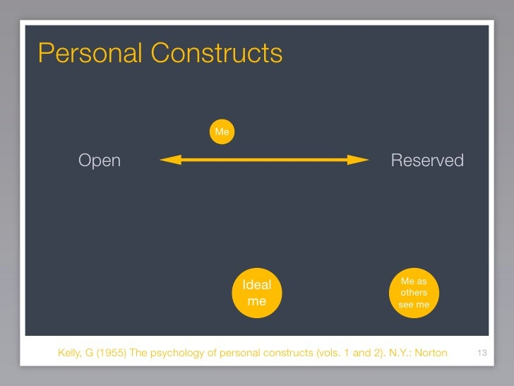 psy 230 personal constructs Issuu is a digital publishing platform that makes it simple personal narrative psy 230 week 1 psy 230 week 7 checkpoint - personal constructs due.