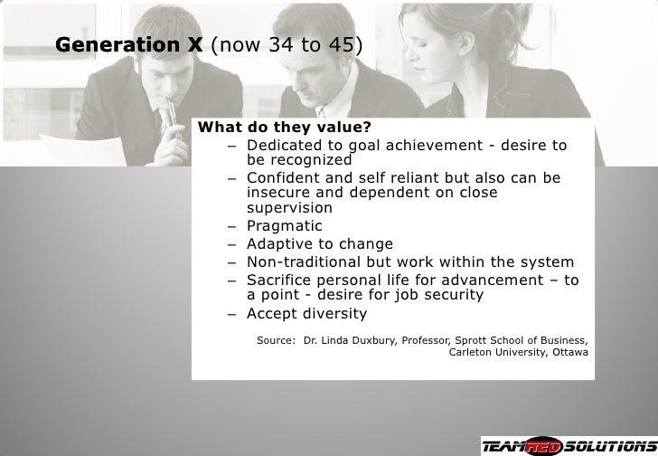 Generation y need learn thing two linda evangelista
