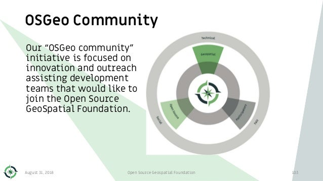 "OSGeo Community August 31, 2018 Open Source Geospatial Foundation 103 Our ""OSGeo community"" initiative is focused on innov..."