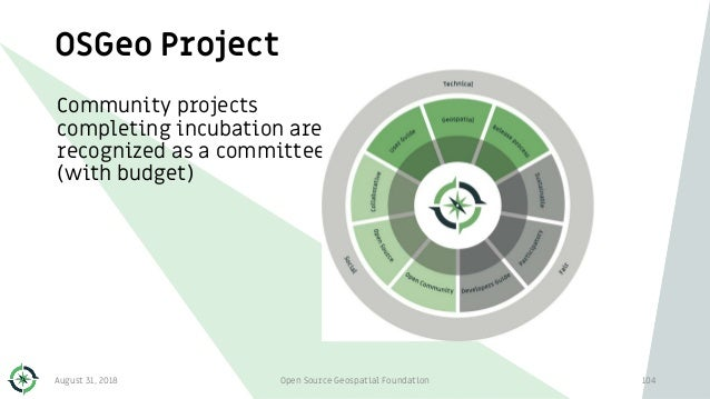 OSGeo Project Community projects completing incubation are recognized as a committee (with budget) August 31, 2018 Open So...