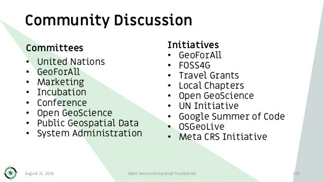 Community Discussion Committees • United Nations • GeoForAll • Marketing • Incubation • Conference • Open GeoScience • Pub...