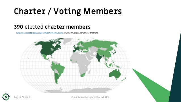 Charter / Voting Members August 31, 2018 Open Source Geospatial Foundation 19 390 elected charter members http://bl.ocks.o...