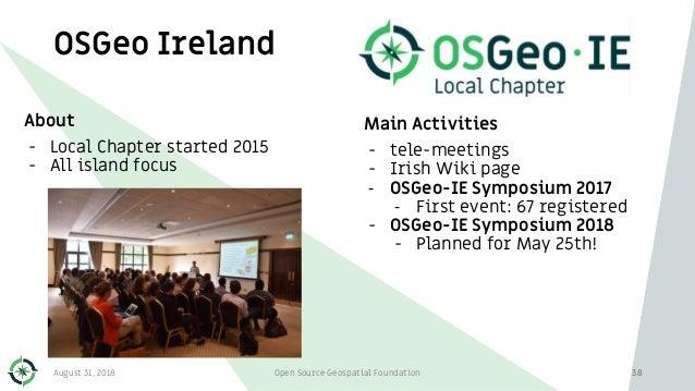 38 Main Activities - tele-meetings - Irish Wiki page - OSGeo-IE Symposium 2017 - First event: 67 registered - OSGeo-IE Sym...