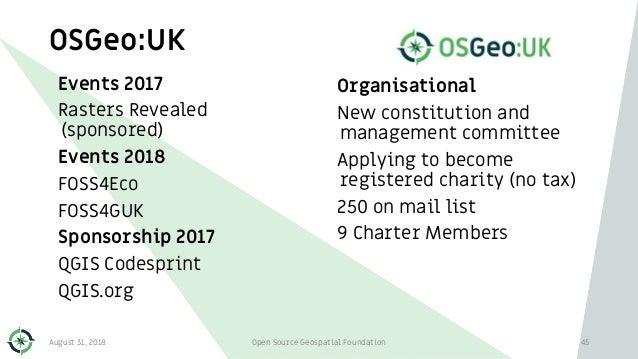 OSGeo:UK Events 2017 Rasters Revealed (sponsored) Events 2018 FOSS4Eco FOSS4GUK Sponsorship 2017 QGIS Codesprint QGIS.org ...