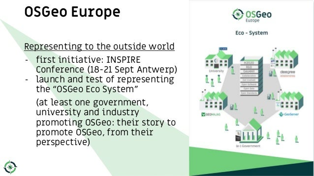 OSGeo Europe Representing to the outside world - first initiative: INSPIRE Conference (18-21 Sept Antwerp) - launch and te...