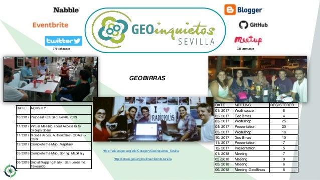 55 http://lists.osgeo.org/mailman/listinfo/sevilla https://wiki.osgeo.org/wiki/Category:Geoinquietos_Sevilla 735 members77...