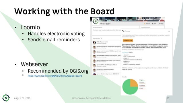 Working with the Board • Loomio • Handles electronic voting • Sends email reminders • Webserver • Recommended by QGIS.org ...