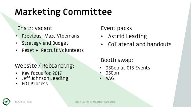 Event packs • Astrid Leading • Collateral and handouts Booth swap: • OSGeo at GIS Events • OSCon • AAG Marketing Committee...