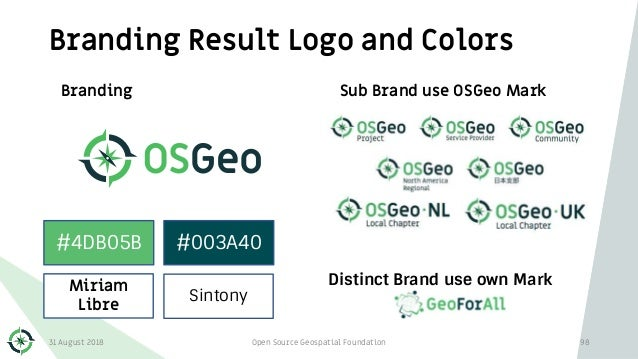 Branding Result Logo and Colors Branding Sub Brand use OSGeo Mark 31 August 2018 Open Source Geospatial Foundation 98 #4DB...