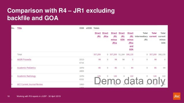 Comparison with R4 – JR1 excluding backfile and GOA Working with R5 reports in JUSP - 30 April 201918