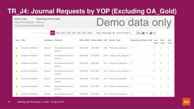 TR_J4: Journal Requests by YOP (Excluding OA_Gold) Working with R5 reports in JUSP - 30 April 201919