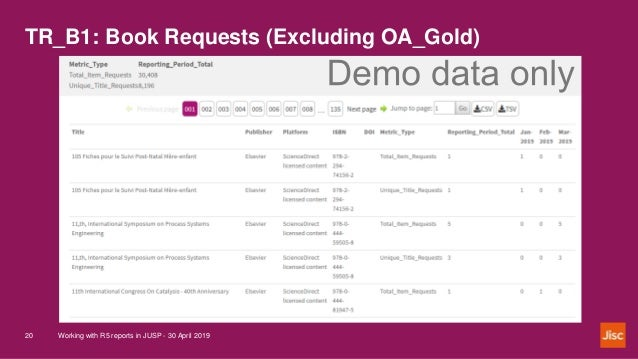TR_B1: Book Requests (Excluding OA_Gold) Working with R5 reports in JUSP - 30 April 201920