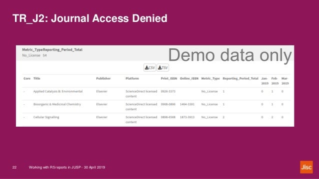 TR_J2: Journal Access Denied Working with R5 reports in JUSP - 30 April 201922